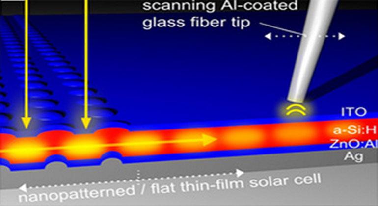 Lichtausbreitung in Solarzelle sichtbar gemacht