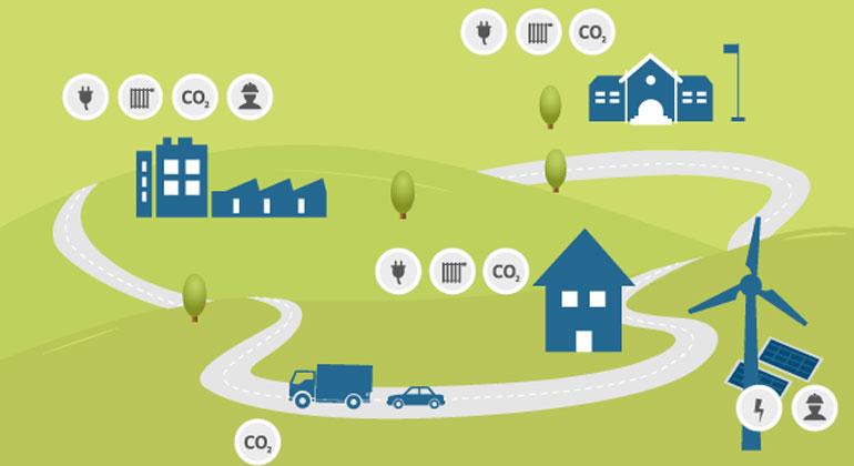 Erheblicher Handlungsbedarf bei der Energiewende