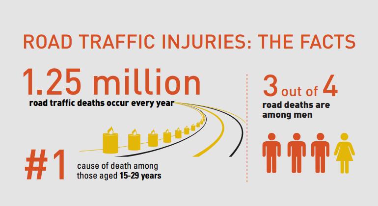 Despite progress, road traffic deaths remain too high