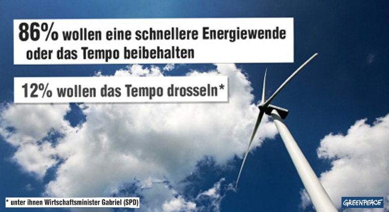 http://blog.metropolsolar.de | Greenpeace