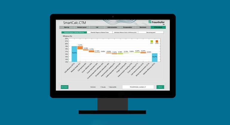 Fraunhofer ISE Develops SmartCalc.CTM