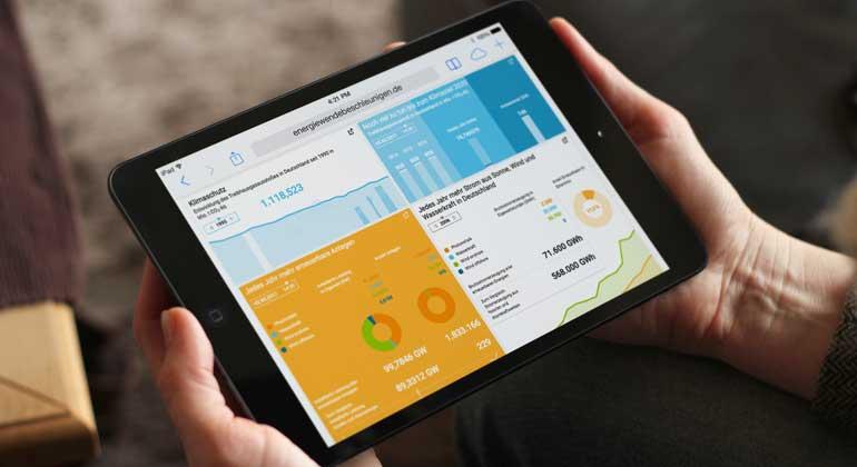 Envato Market/h3design | WWF + Lichtblick | Die Energiewende läuft – und sie kommt voran. Doch wo stehen wir genau? Das Energiewende-Dashboard bietet wichtige Kennzahlen rund um die Energiewende übersichtlich aufbereitet.