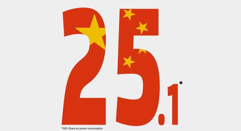 Agora Energiewende | Das Stromsystem in China 2016