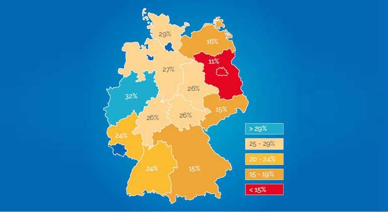 energiewende-award.de/studie | Anteil der EVU mit Photovoltaik im Portfolio nach Bundesländern.