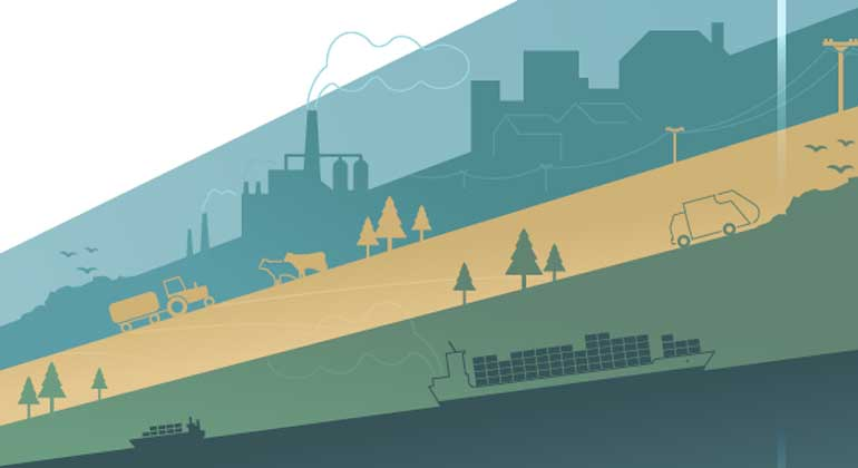 The Emissions Gap Report - A UN Environment Synthesis Report