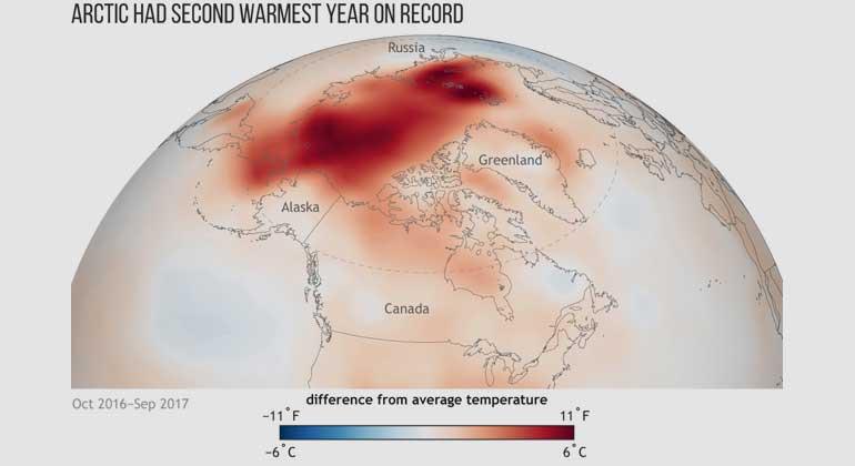 NOAA/Arctic Report Card 2017 | Bis zu sechs Grad wärmer als im langjährigen Mittel: Die Arktis erlebte das zweitwärmste Jahr seit Beginn der Aufzeichnungen.
