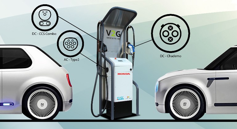 Honda | Energy can be drawn from and returned to the grid with Vehicle-to-Grid technology (V2G)