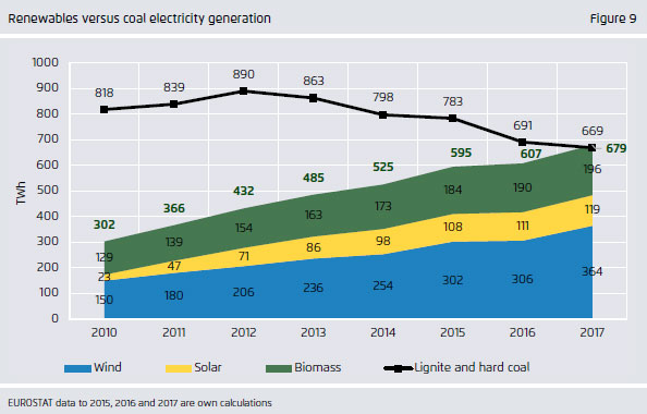 """Agora Energiewende 