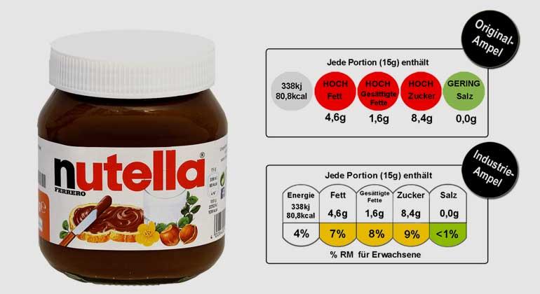 foodwatch.org | Nutella ist nicht gesund, das weiß jedes Kind. Oder nicht? Keine einzige Ampel zeigt bei der neuen Nährwert-Ampel der Lebensmittelindustrie Rot – dabei besteht das Produkt zu mehr als der Hälfte aus Zucker und zu knapp einem Drittel aus Fett. Erst wenn ein Aufstrich wie Nutella mehr als 90 Prozent Zucker enthält, würde die Industrie-Ampel von Gelb auf Rot umschlagen!