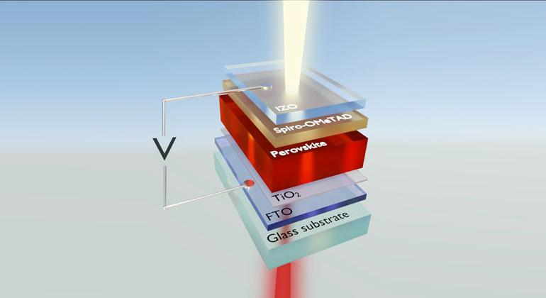 kit.edu | Fabian Ruf/Scilight | Perowskit-Solarzellen wandeln einen hohen Anteil des einfallenden Lichts direkt in nutzbaren Strom um.