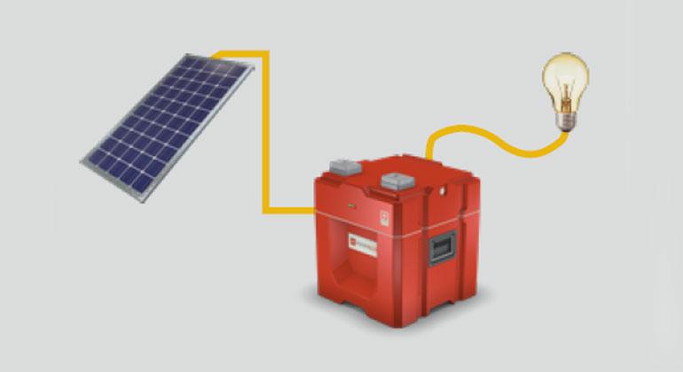 Stäubli | Der Energiewürfel Power-Blox ist das erste mobile und modulare Energiesystem, welches basierend auf Schwarm-Technologie Wechselstrom bis in den Megawattbereich anbietet.