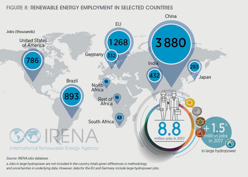 irena.org