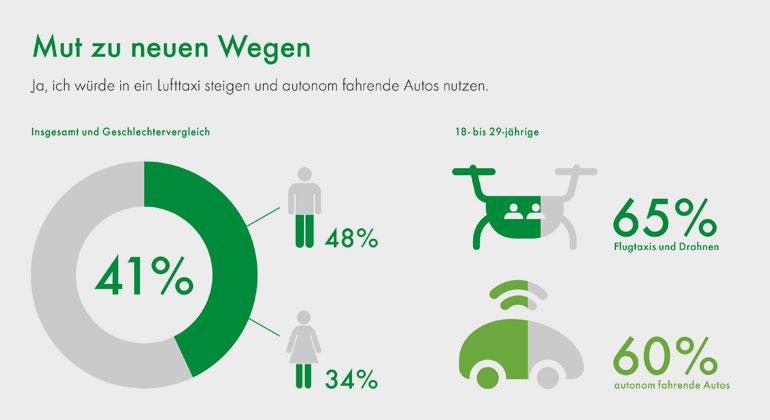 deutscher-mobilitätspreis.de