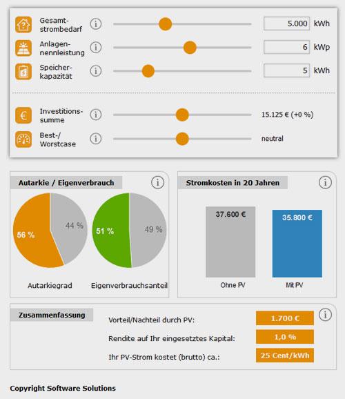 DGS-Franken | www.pv-now.de | Das Wirtschaftlichkeitsprogramm für Ihre Photovoltaik-Projekte