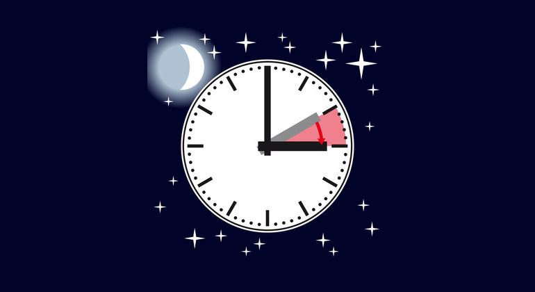 Fotolia.com | buero-zde | Ob nach einer Abschaffung der Zeitumstellung wieder die Normalzeit oder dauerhaft die Sommerzeit gilt, will Bulc dem BR zufolge den einzelnen Mitgliedstaaten überlassen, in denen bereits jetzt unterschiedliche Zeitzonen gelten.