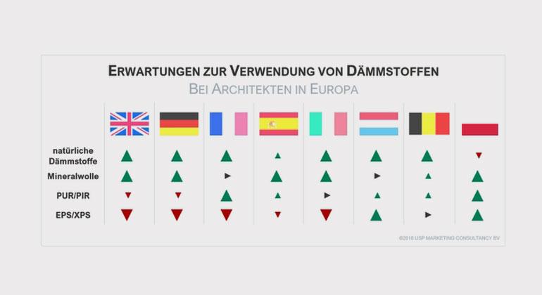 BauInfoConsult GmbH 2018
