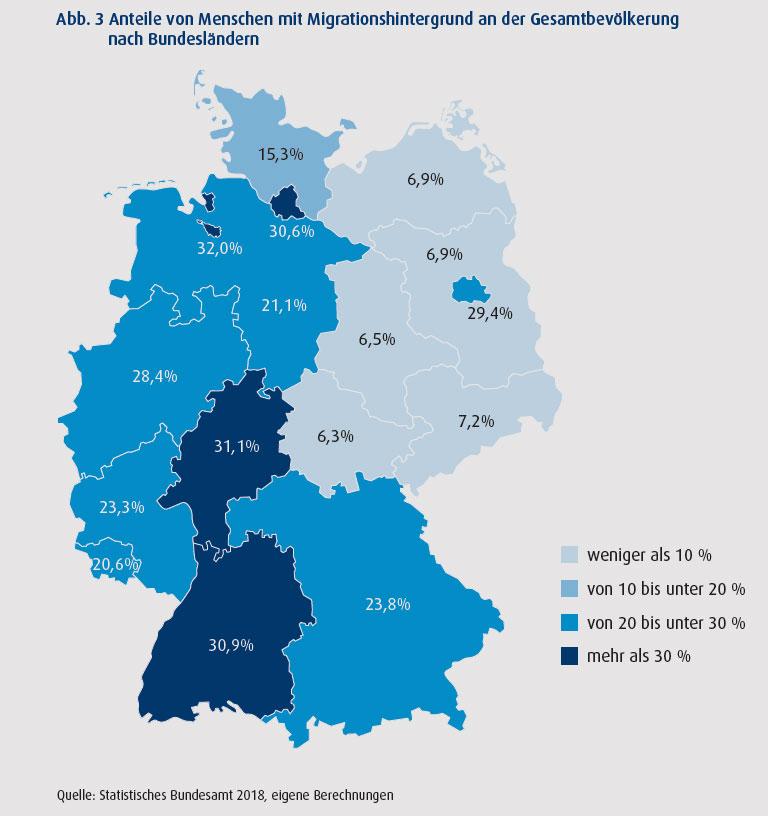 svr-migration.de