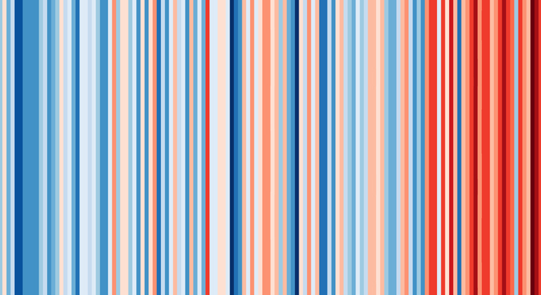 ClimateLabBook | Jährliche Temperatur in Deutschland von 1881-2017. Die Farbscala verläuft von 6.6° C (dunkelblau) bis 10.3° C ( dunkelrot)