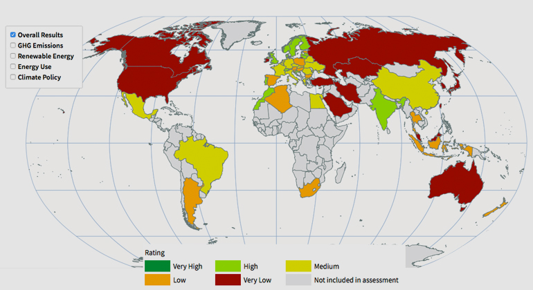 Germanwatch / Climate Change Performance Index 2019
