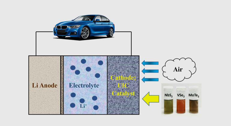 2D materials may enable electric vehicles to get 500 miles on a single charge