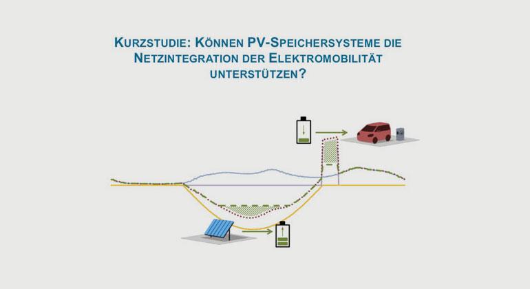 Bundesverband Solarwirtschaft (BSW) | TU Braunschweig
