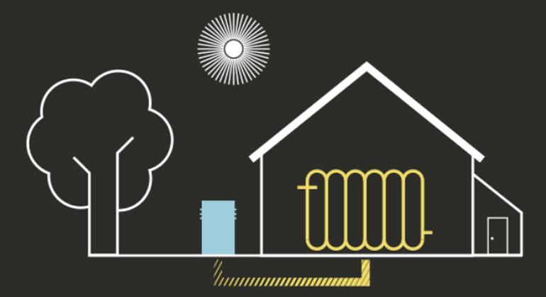 polarstern-energie.de | Wärmepumpe mit Photovoltaik kombinieren. Bis zu 65 Prozent kannst du aus eigener Erzeugung decken. Das belegen Untersuchungen der Hochschule für Technik und Wirtschaft Berlin.