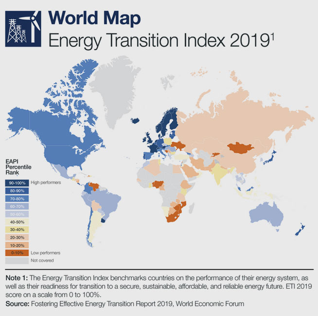 World Economic Forum | Westeuropa ist bei der globalen Energiewende führend. Insgesamt sind 115 Länder für die Studie untersucht worden.