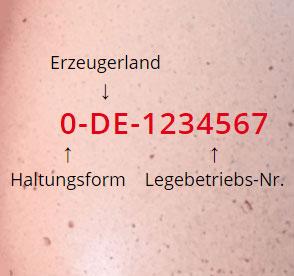 was-steht-auf-dem-ei.de
