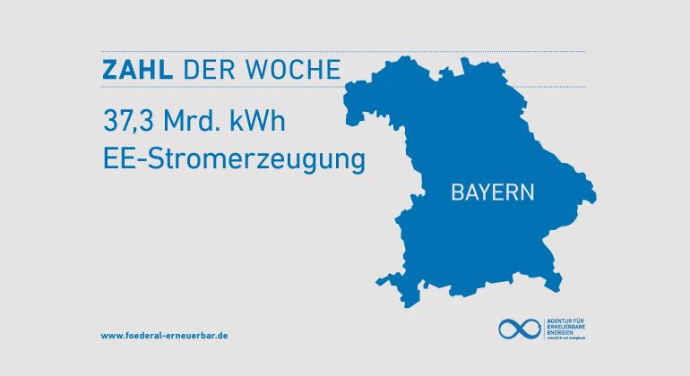 foerderal-erneuerbar.de