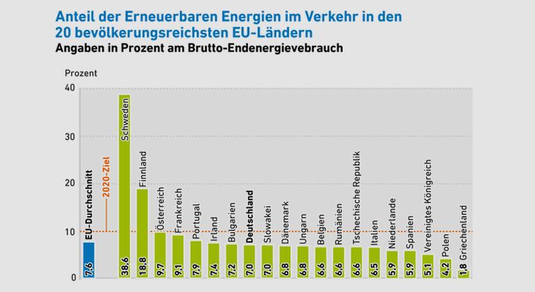 Agentur für Erneuerbare Energien e. V.