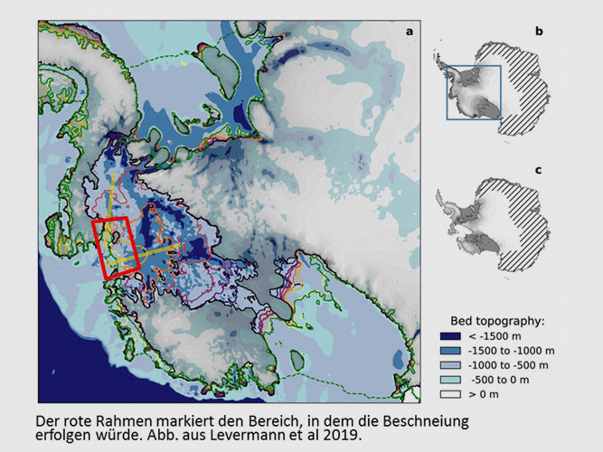 pik-potsdam.de | The red frame marks the area where the snowing would take place. Fig. from Levermann et al 2019.
