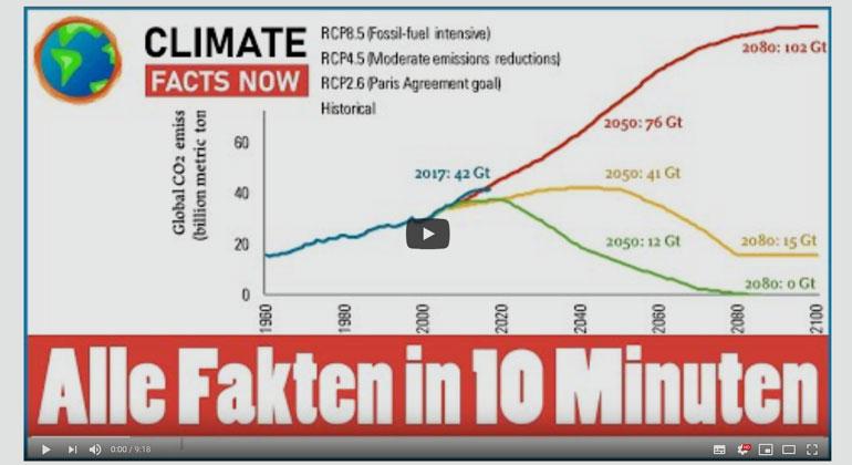 climatefactsnow.org