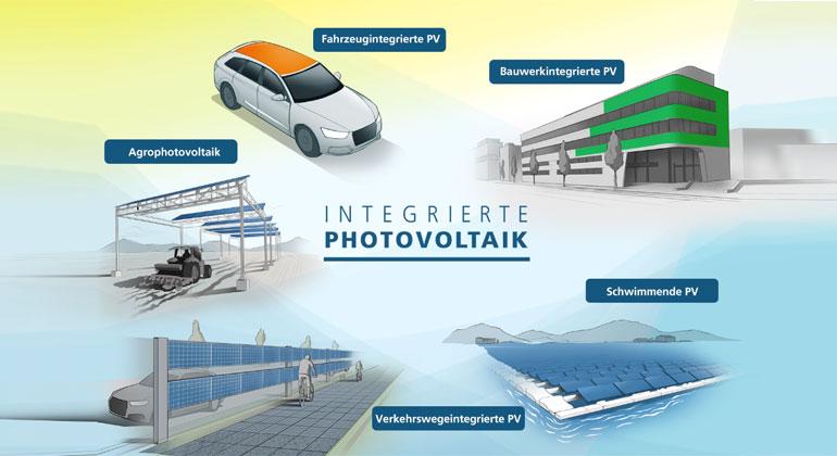 Fraunhofer ISE zeigt Lösungen für Integrierte Photovoltaik