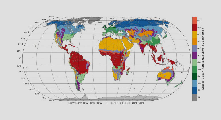 """sciencedirect.com 