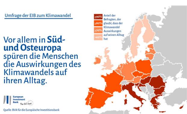 BVA für die Europäische Investitionsbank | Insbesondere Süd- und Osteuropa bekommt die Auswirkungen des Klimawandels zu spüren.