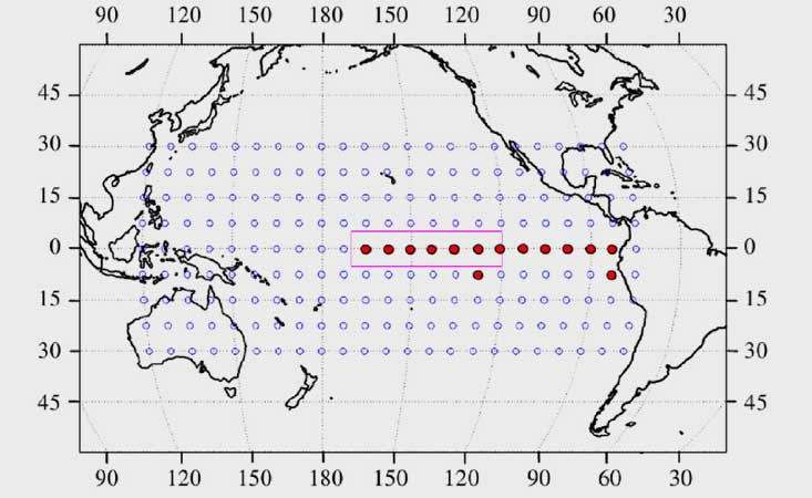 pik-potsdam.de | Schematic figure of the pacific. The red rectangle denotes the area where the Oceanic Niño Index (ONI) is measured.