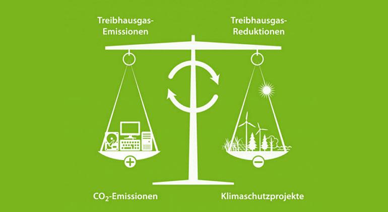 carbon-connect.ch