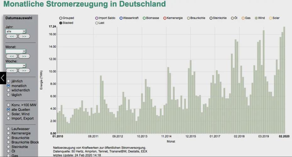 Fraunhofer-ISE