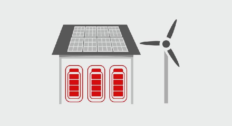 Autark mit Kleinwind, Photovoltaik und Speicher