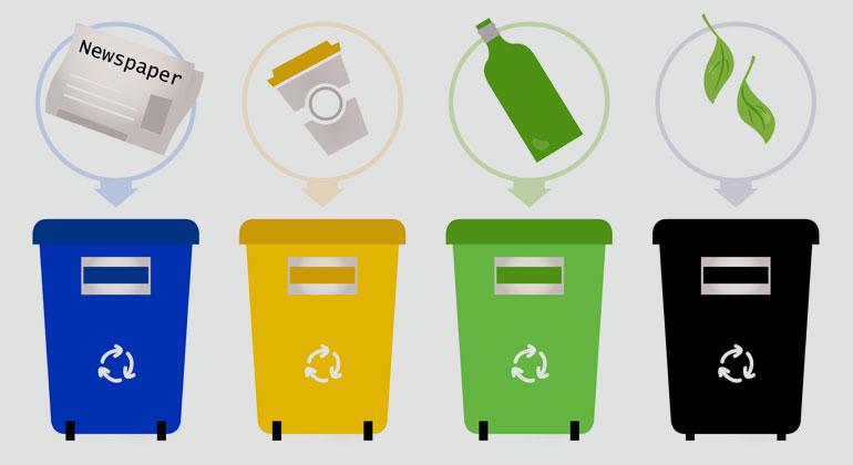 Depositphotos | BEEANDGLOW | Gute Mülltrennung ist wichtig, damit wertvolle Ressourcen recycelt werden können.
