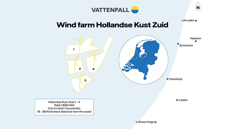 Vattenfall gives green light to world's largest offshore wind project