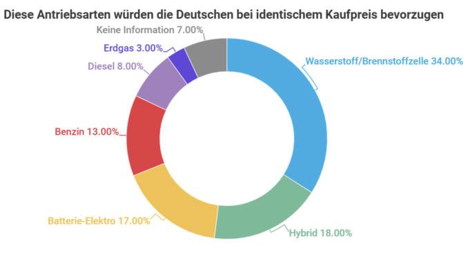 block-builders.de