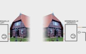 Fraunhofer ISE | Messtechnische Untersuchung von Außenluft- und Erdreich-Wärmepumpen in bestehenden Einfamilienhäusern.