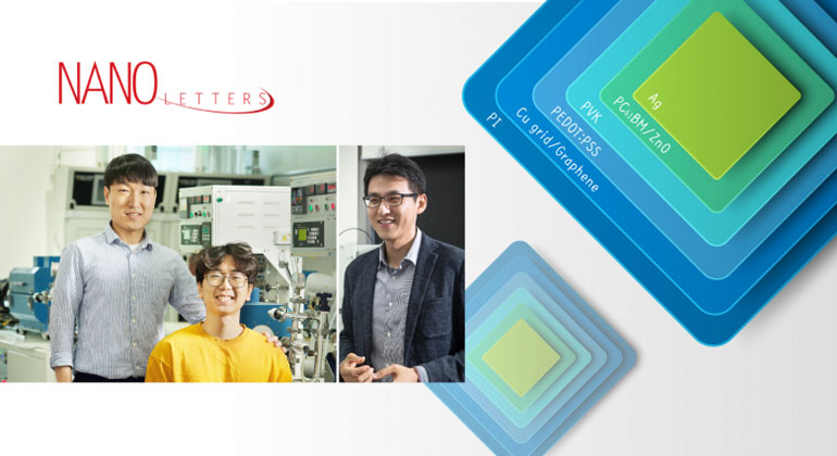 unist.ac.kr | A research team, led by Professor Hyesung Park in the School of Energy and Chemical Engineering at UNIST has unveiled a flexible metal grid-based hybrid electrode platform by using a Cu grid-embedded polyimide (CEP) film with a graphene sheet as the protection layer, named GCEP.