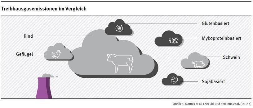 umweltbundesamt.de | siehe Quelle