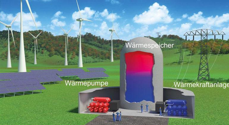 Erste Carnot-Batterie mit Dampfkraft speichert Strom in Wärme