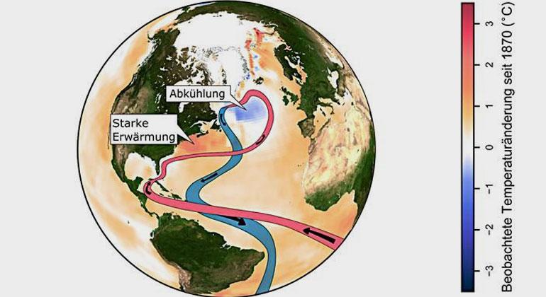 Klimamotor Golfstrom stottert