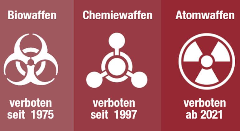 Große Mehrheit will Deutschlands Beitritt zum Atomwaffenverbotsvertrag