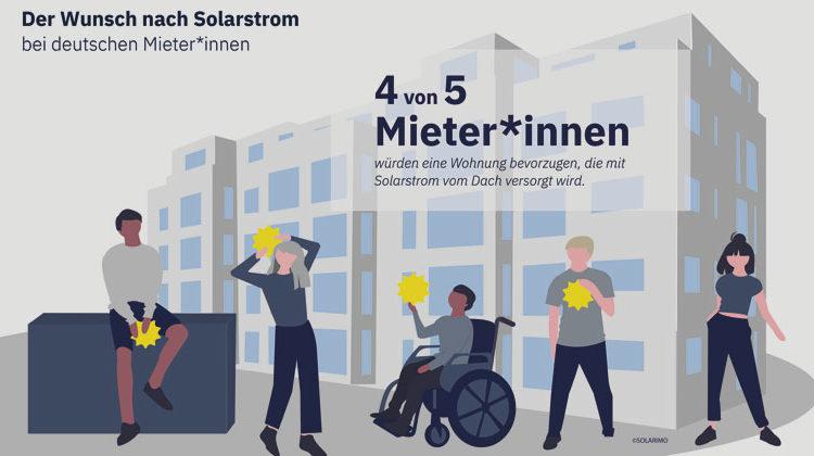 SOLARIMO | Solar-Potenziale | Theresa Wolf