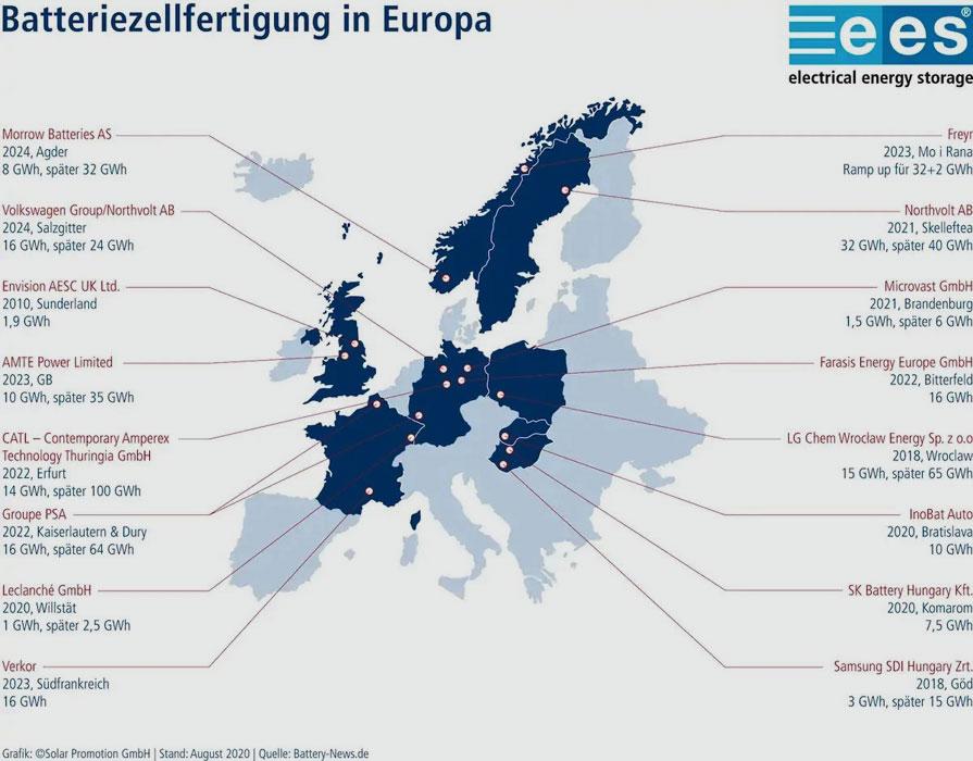 ees-Europe   Solarpromotion_Batteriezellfertigung in Europa
